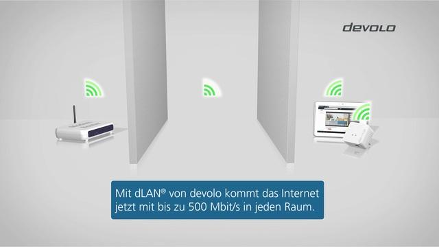 Devolo - dLAN 550 WiFi Video 3
